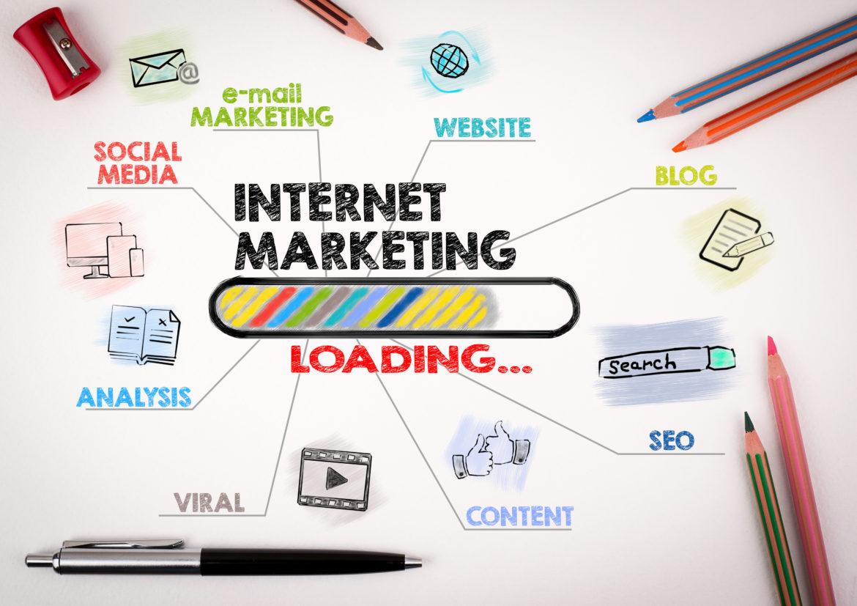 Infografía de elementos asociados al Marketing y a aprender inglés